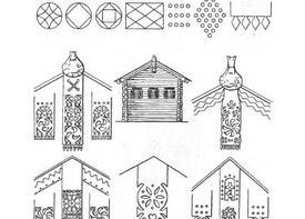 Символы и орнаменты в повседневной жизни славян