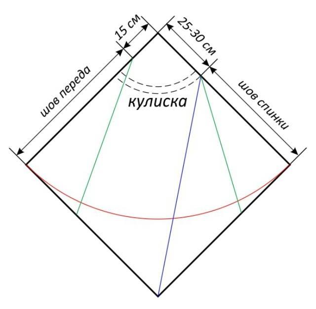 Схема для шитья пончо