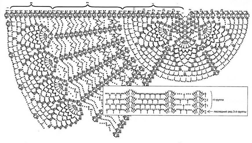 Схема вязания пончо крючком