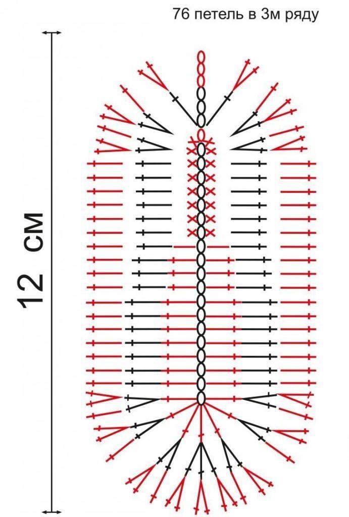 Схема вязания крючком пинеток-балеток