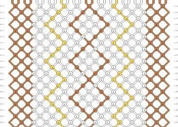 Схемы плетения фенечек