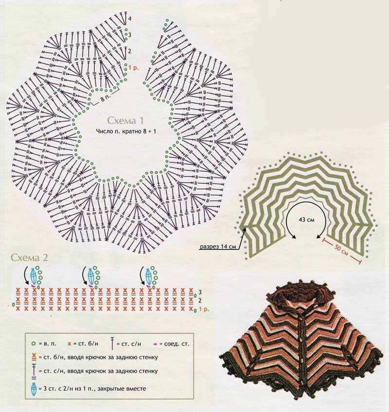 Схема вязания пончо