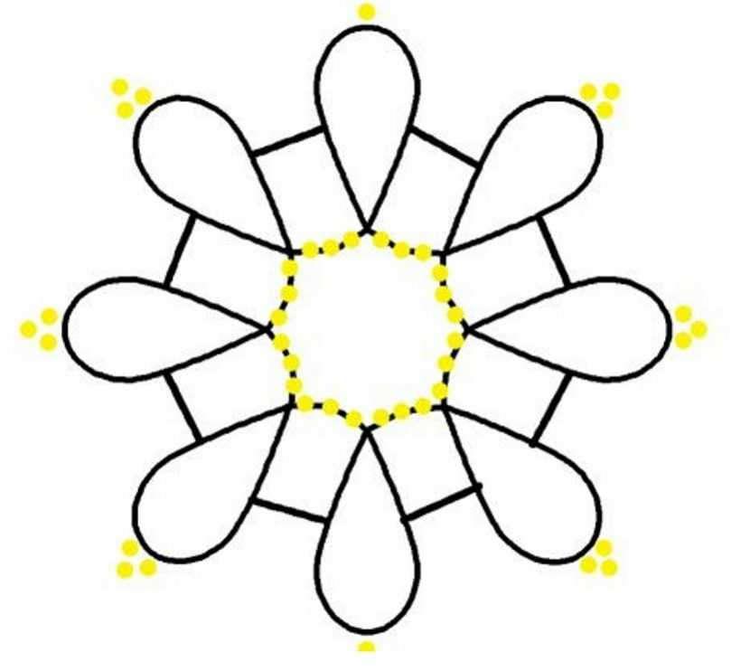 Схема сережек